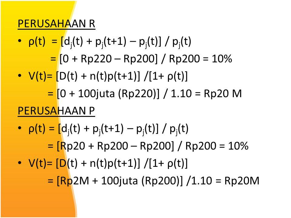 PERUSAHAAN R ρ(t) = [dj(t) + pj(t+1) – pj(t)] / pj(t) = [0 + Rp220 – Rp200] / Rp200 = 10% V(t)= [D(t) + n(t)p(t+1)] /[1+ ρ(t)]